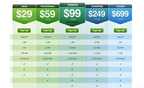 Price Chart Template Fascinating Pricing Chart Template Erkaljonathandedecker