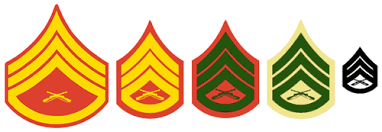 United States Marine Corps Rank Insignia Wikipedia