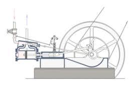 Реферат История изобретения паровых машин физика прочее Преимущества и недостатки
