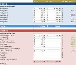 business budget ss 3 jpg