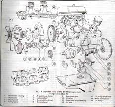 ford 4 9 engine diagram wiring diagrams second ford 6 8l engine diagram wiring diagram used ford 4 9 engine diagram