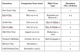 2020 Calendar With Us Holidays Here Is Your List Of Public Holidays In The Uae For 2020