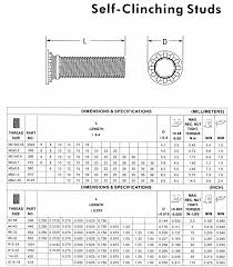 metal studs dimensions. self clinching studs dimension in metal dimensions