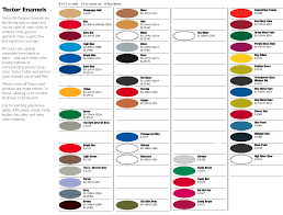 Exhaustive Testors Model Paint Chart Testors Brand Products