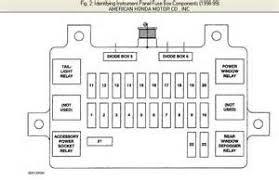 similiar fuse box 2001 passport keywords 2002 honda cr v fuse box diagram moreover honda cr v fuse box diagram
