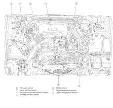 repair guides component locations component locations underhood sensor locations impreza 1998 2001 2 2l engine