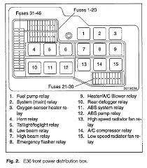 bmw 320i fuse box layout wiring diagrams 2001 bmw 325ci fuse box location 1994 bmw 325i fuse box location wiring diagram 94 bmw 325i fuse box location wiring diagram 2007 bmw 328i fuse diagram 1994 bmw 325i fuse box location bmw