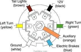 ford f350 trailer wiring harness diagram 2012 f150 plug 7 pin full size of ford 7 pin trailer plug wiring diagram way f150 2005 f250 excursion related