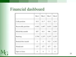 Financial Summary Template Annual Report Simple Format Monster Free ...