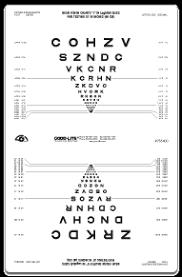 How To Use Sloan Eye Chart Good Lite Company
