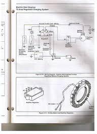 16 hp kohler engine wiring diagram 16 auto wiring diagram schematic 22 hp kohler charging wiring diagram schematic 22 auto wiring on 16 hp kohler engine wiring