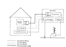 a schematic diagram showing the electrical, communication, and 480V Transformer Wiring Diagram a schematic diagram showing the electrical, communication, and instrumentation connections used in the