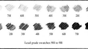 What Is The Pencil Scale Detailingwiki The Free Wiki For
