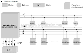 smoke detector wiring diagram how to wire smoke detectors in Commercial Fire Alarm Wiring Diagrams smoke detector wiring connecting multiple runs diagram smoke detector wiring diagram smoke detector wiring connecting multiple commercial fire alarm wiring diagram