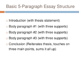 Connection Between Paragraph and Essay Expository argumentative essay