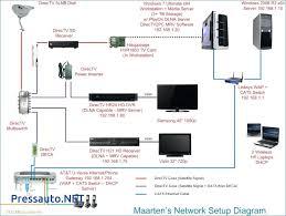 at amp t dsl wiring diagram harness database 17 5 hastalavista me at amp t dsl wiring diagram harness database 17
