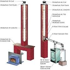 does a gas fireplace need a chimney luxury gas fireplace chimney for gas fireplace insert chimney