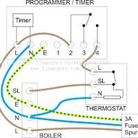 wiring a dual cylinder thermostat skazu co Cylinder Thermostat Wiring Diagram s plan wiring diagram source � danfoss thermostat wiring wiring diagram images database amornsak co honeywell cylinder thermostat wiring diagram