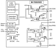 modbus rs485 wiring diagram wiring diagram and hernes modbus rtu wiring diagram wire get image about