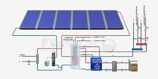 pv solar system diagrams Solar Panel Setup Diagram diagram of thermal solar system solar panel setup diagram pdf