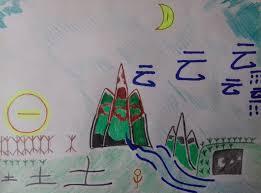 иероглифы и их значение китай в мире