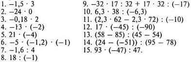 Рациональные числа УМНОЖЕНИЕ И ДЕЛЕНИЕ ПОЛОЖИТЕЛЬНЫХ И  Устная контрольная работа Вариант i