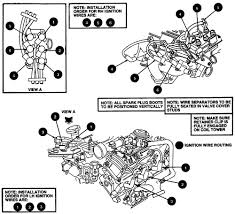 spark plug wire diagram 99 chevy suburban diagram of a spark plug 2002 Ford Taurus Spark Plug Wire Diagram spark plug wire routing 3 0l engine 1997 chevrolet truck c1500 spark plug wire diagram for 2002 ford taurus 3.0 spark plug wire diagram