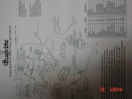 boss plow solenoid wiring diagram solidfonts boss snow plow headlight wiring diagram diagrams database