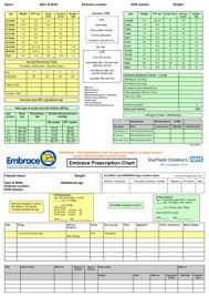 Fillable Online Sheffieldchildrens Nhs Embrace Prescription