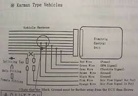 tercelonline com board wiring diagram for apex i safc others also note the diagram does not specify to cut the ground wire between the two grounds however you do cut the air flow signal wire