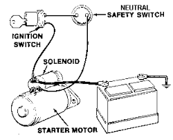 help wanted kill switch and ignition wiring re kill switch and ignition wiring
