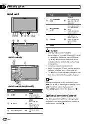 wiring diagram for pioneer avh p1400dvd wiring auto wiring avh p1400dvd wiring diagram avh image about wiring diagram on wiring diagram for pioneer avh