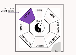 feng shui office. Amazing Feng Shui Office Design 6414 Activating Your \u201cwealth Corner\u201d Ideas