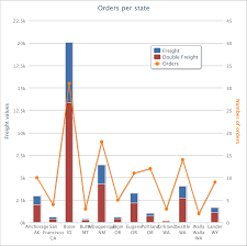 Overview Of Html5 Charts Jaspersoft Community