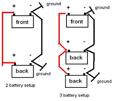 wiring diagram for second battery in car wiring dual battery wiring diagram car audio wiring diagrams and schematics on wiring diagram for second battery