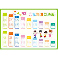 This book contains more information and i am very pleased to. First Grade Aoe Phonetic Alphabet Case Wall Chart Plus Minus The Mouth Tips Table Wall Paste