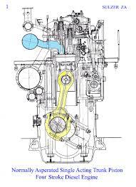 gm 3400 engine diagram wiring diagram libraries cat 3400 engine diagram wiring diagram third levelcat 3400 engine diagram wiring library 3 1 liter