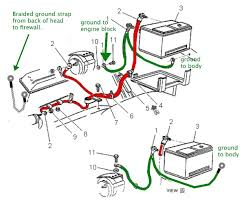 similiar 1979 chevy alternator wiring diagram keywords 1968 gto none of the guages work page1 high performance pontiac · chevy truck wiring diagram further alternator