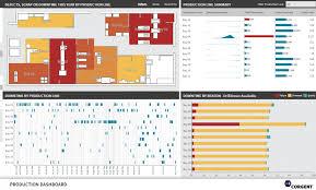 Production Reporting Templates Dashboard Reporting Samples Dundas Bi Dundas Data Visualization