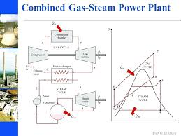 p v cycle steam engine diagram bestsurvivalknifereviewss com p v cycle steam engine diagram combined cycle power plant ts diagram wiring diagram power plant ts