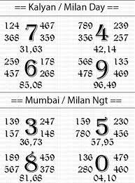 Satta Matka Guessing Today Kalyan Matka Number Trick 24