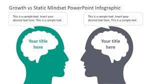 Fixed Vs Growth Mindset Chart Free Growth Vs Static Mindset Powerpoint Diagram