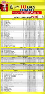 Formato De Lista De Precios Formato Lista De Precios Resume Examples Resume Template