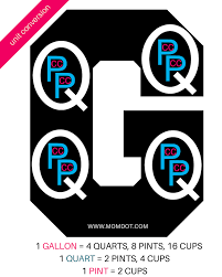 Conversion Chart Quarts To Cups How Many Cups In A Quart Chart In A Pint In A Gallon