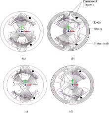 vibration ysis including stator