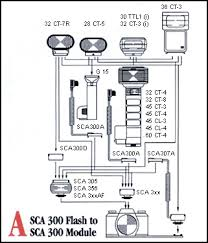 Metz Sca Module Feature Chart For Leica Camera