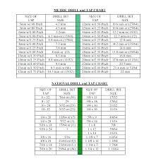 Rivet Drill Bit Size Chart Drill Size For Quarter Inch Tap Thszid Info