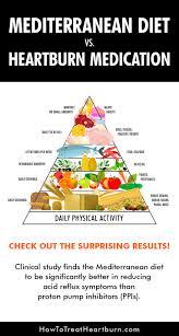 Acid Reflux Diet Chart Mediterranean Diet Treats Acid Reflux Better Than