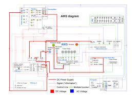 volvo hu wiring diagram wiring diagrams volvo 850 speaker wiring automotive diagrams