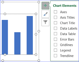 How To Add X Axis To A Chart Excelnotes